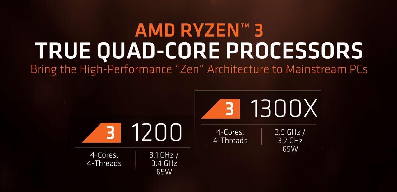 Que valent les Ryzen 3 d'AMD face aux Pentium et Core i3/i5 d'Intel ?
