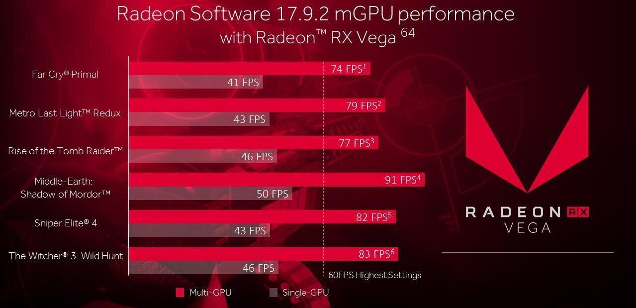Radeon RX Vega : ne dites plus CrossFire mais... mGPU