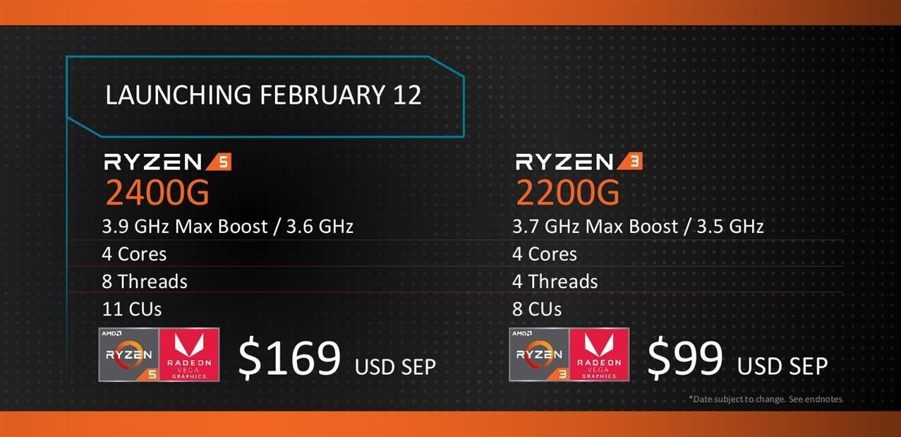 AMD baisse le prix de ses Ryzen, les APU Desktop 2000G arrivent le 12 février dès 99 dollars