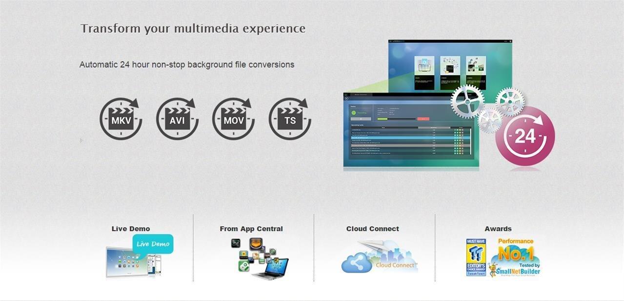 Asustor améliore son application LooksGood avec du transcodage vidéo