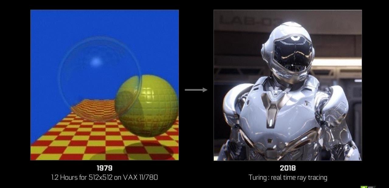 TU102, TU104 et TU106 : que cachent les nouveaux GPU Turing de NVIDIA ?