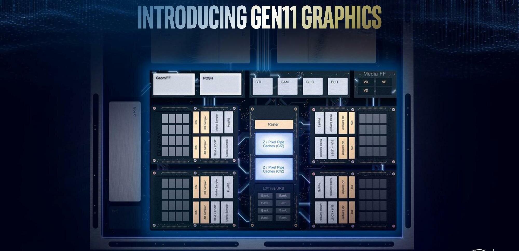 Partie graphique intégrée Gen11 : Intel dévoile plusieurs variantes