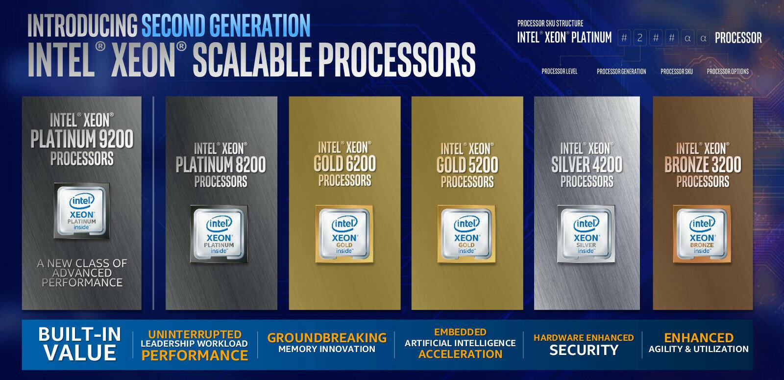 Xeon D-1600, Cascade Lake jusqu'à 56 cœurs, Speed Select : Intel revoit ses CPU pour serveurs