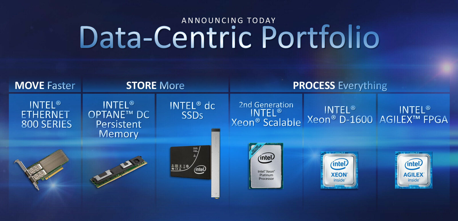 Intel Gamme Serveur
