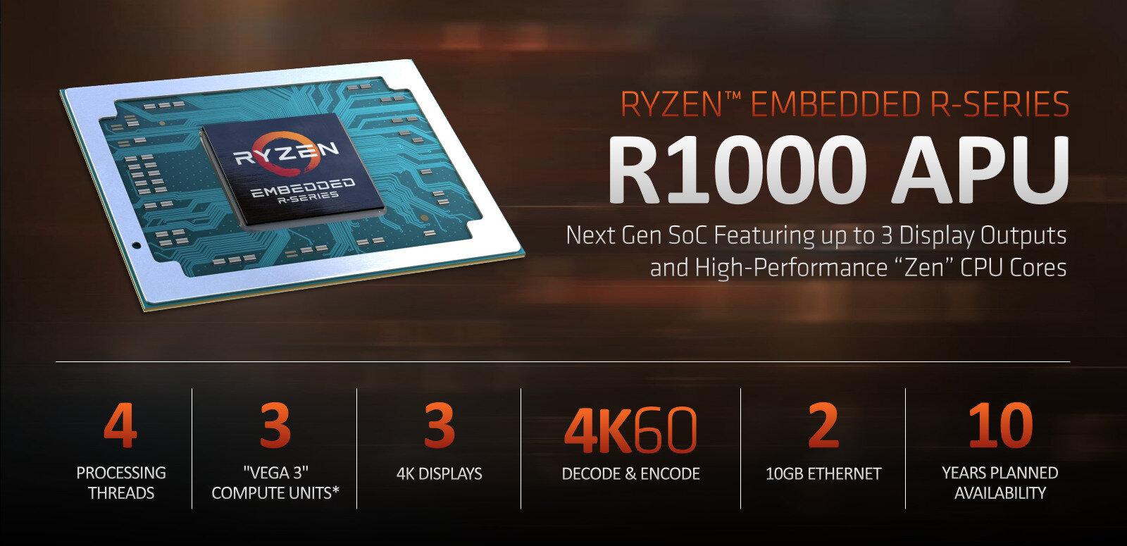 AMD Ryzen Embedded R1000 : deux cœurs, deux liens 10 GbE, trois sorties vidéo 4K60