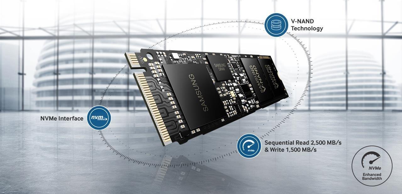 Revue de presse : le SSD 950 Pro M.2 et NVMe de Samsung tient-il ses promesses ?