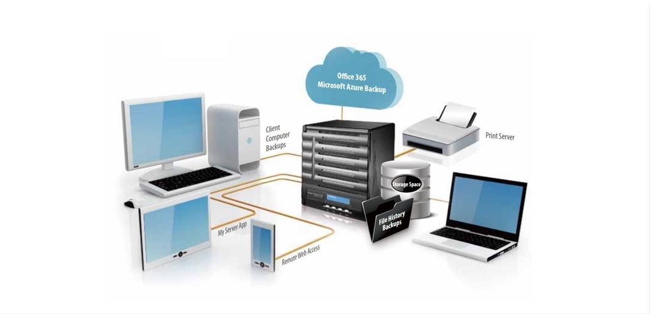 Thecus W5810 : un nouveau NAS sousWindows Storage Server 2012