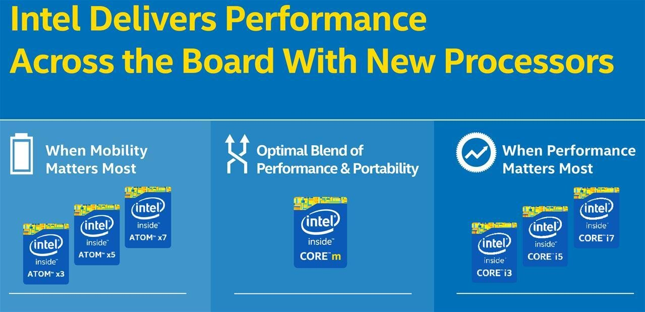 Atom x3, x5 et x7 : Intel organise et segmente son offre mobile