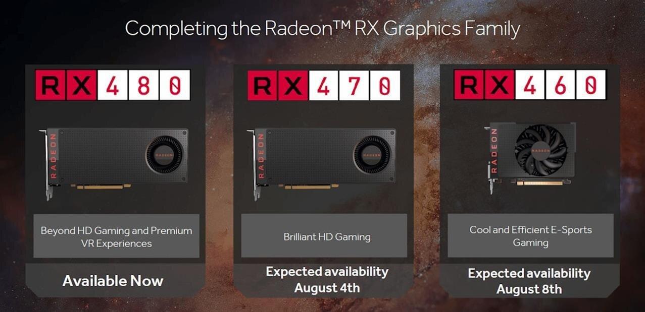 Radeon RX460 : un BIOS pour passer de 896 à 1024 unités